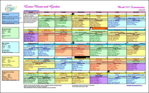 March 2012 Zodiactivities Calendar for the Home and Garden